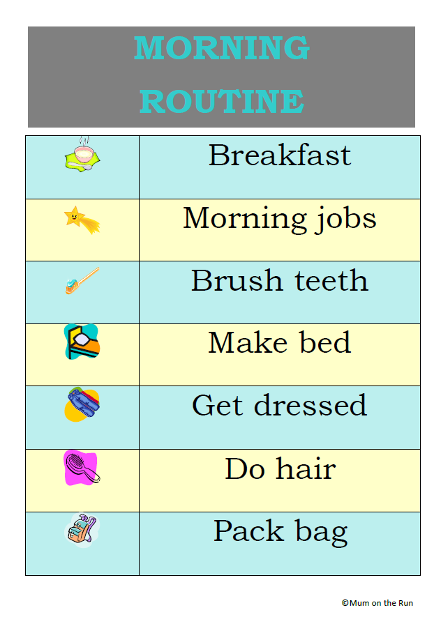 Morning Routine Snapshot